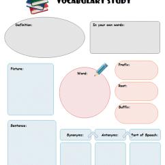 Blank Tree Diagram Graphic Organizer Compressor Start Capacitor Wiring Chart Free Templates Vocabulary Study