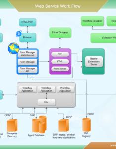 Web service workflow also free templates rh edrawsoft