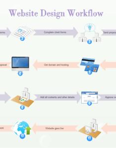 also website design workflow free templates rh edrawsoft