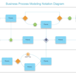 Diagram Example Business Process Modeling Notation 2010 Nissan Pathfinder Fuse Free Model Examples Download