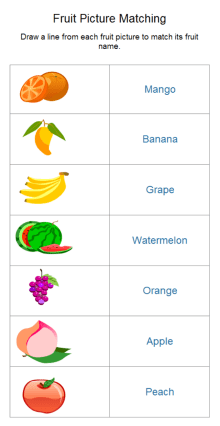 Graphic Tree Diagram Application Of Clipart Pictures Food