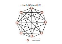 Free Neural Network Diagram Templates