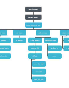 Hotel service enterprise organizational chart also top restaurant examples rh edrawsoft