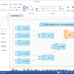 Free Tool To Create Sequence Diagram Owl Anatomy Download Uml Maker Windows Interface