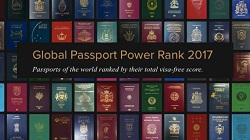 Global Passport Power Rank 2017
