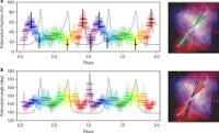 Measurement of first phase resolved X