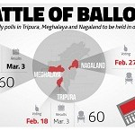 Tripura, Meghalaya and Nagaland Election Result