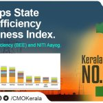 State Investment Potential Index (2)