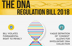 The DNA Technology (Use and Application) Regulation Bill, 2018
