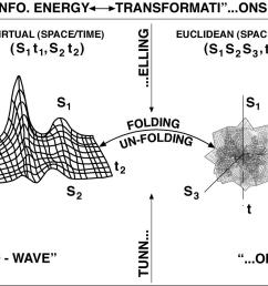 quantum mechanic particle diagram [ 1235 x 842 Pixel ]