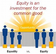 Equity Picture