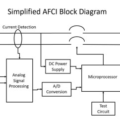 Afci Electrical Wiring Diagram - pdf arc fault model of ... on