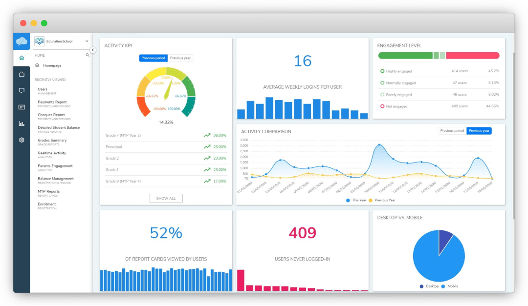 LMS Dashboard