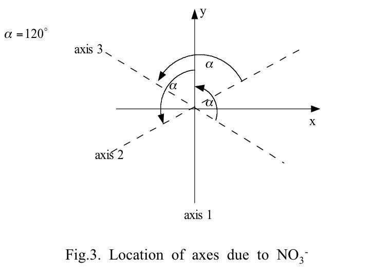 Tadeusz Bancewicz and Adrian Kaminski: Geometrical model