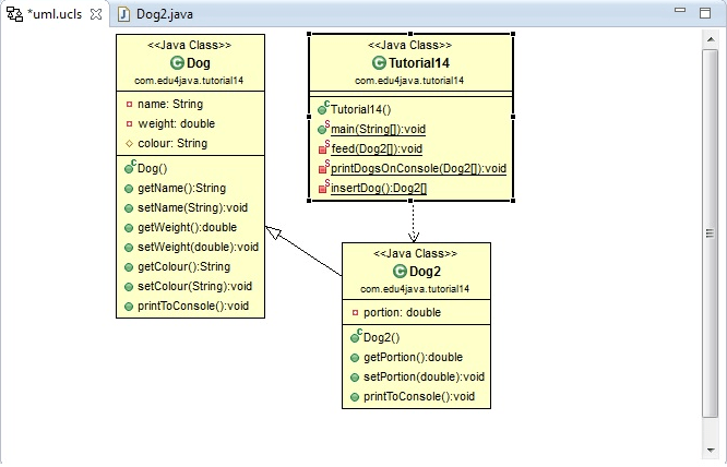 sequence diagram for web application 7 way trailer connector objectaid uml plugin eclipse. installation