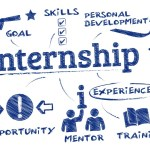 The Best Type of Internship Experience for you – The Intern Student