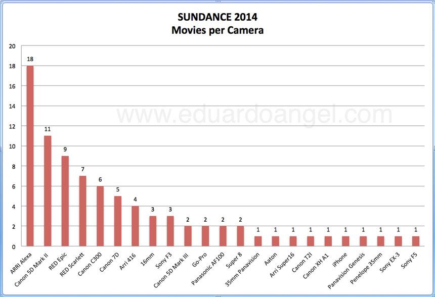 023-Sundance-Image-002_blgpst