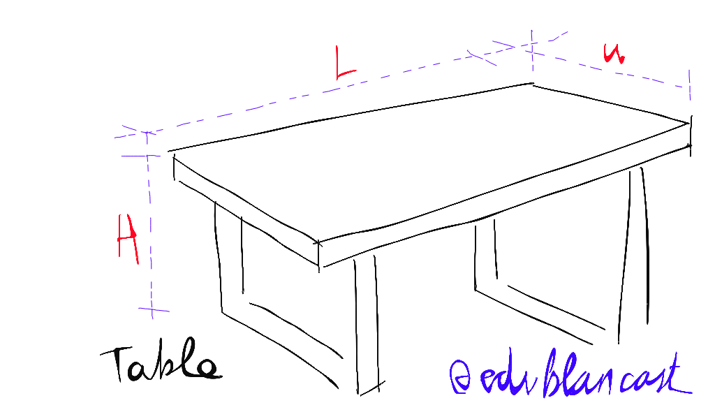 Dining Table: Dining Table Revit Family