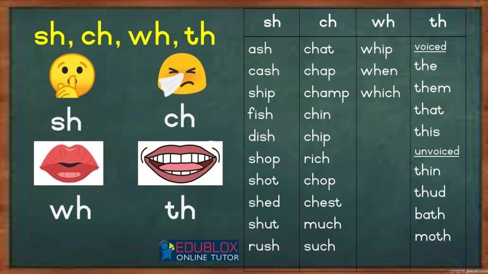 medium resolution of Consonant Digraphs: sh