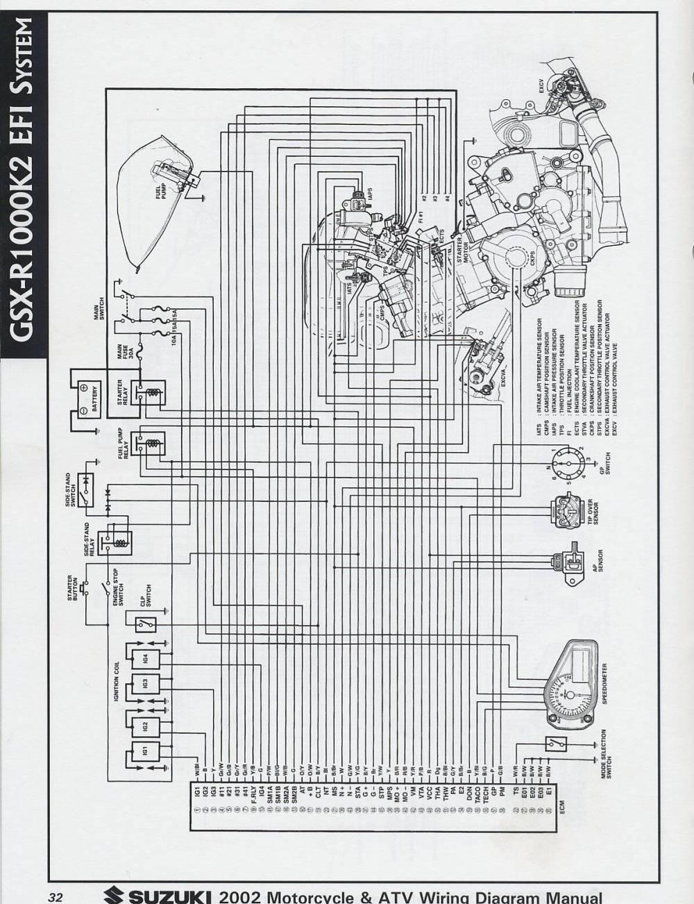 medium resolution of suzuki gsxr 1000 k3 wiring diagram wiring diagram and