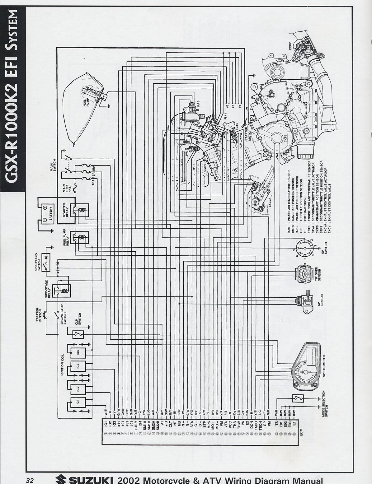 hight resolution of suzuki gsxr 1000 k3 wiring diagram wiring diagram and