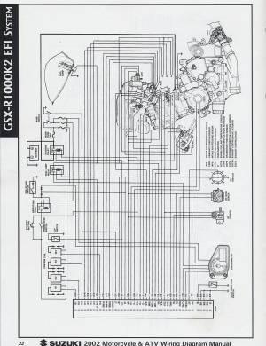 Suzuki Gsxr 1000 K3 Wiring Diagram  Wiring Diagram and