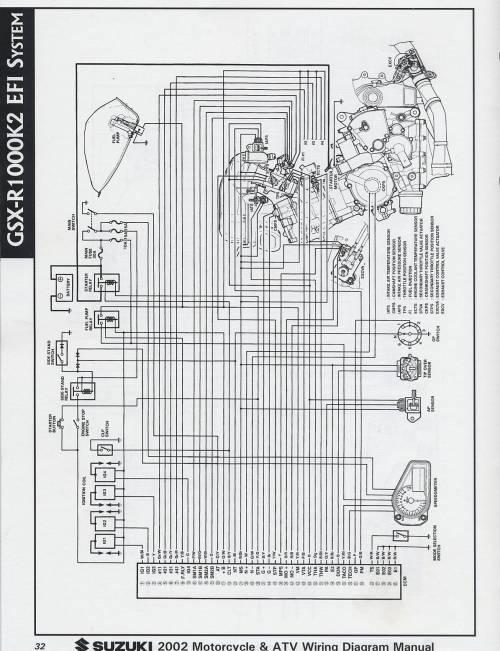 small resolution of suzuki gsxr 1000 k3 wiring diagram wiring diagram and