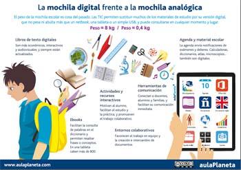 Mochila Digital- aulaPlaneta