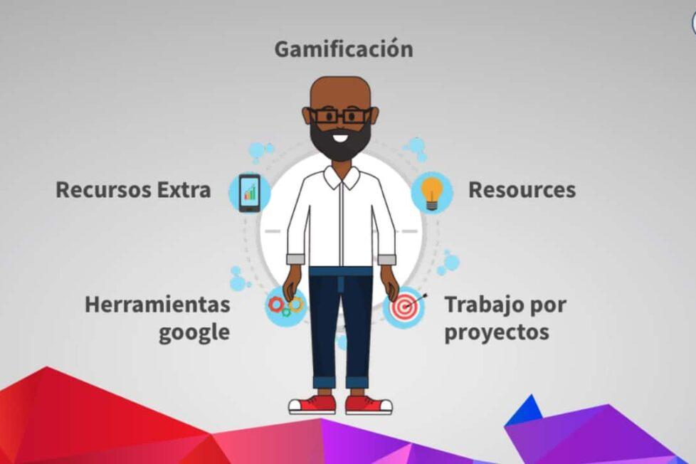 Aluzo, una plataforma 100% digital y multidispositivo para la enseñanza del inglés