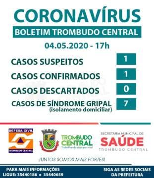 Trombudo Central tem primeiro caso de coronavírus confirmado