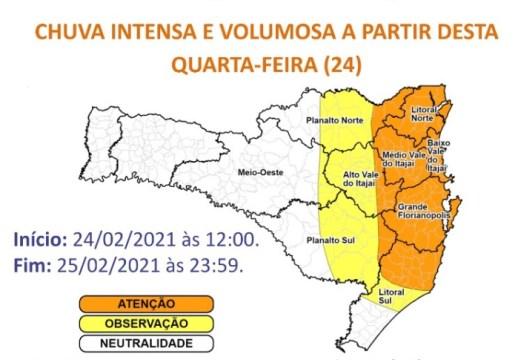 Fonte: Defesa Civil de Santa Catarina