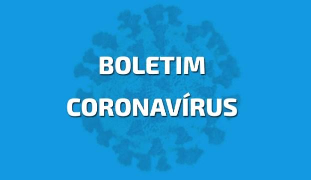 Coronavírus: Taió tem 41 casos ativos da doença