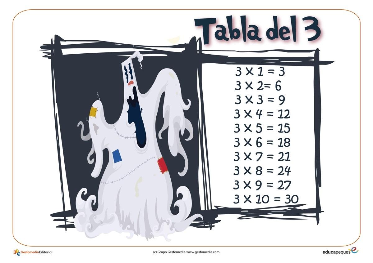 TABLA DEL 3