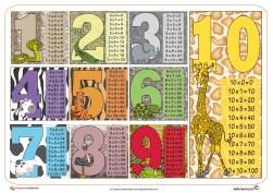 Tablas de multiplicar, tablas de multiplicar para imprimir, tablas de multiplicar para niños