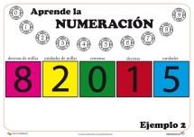 ejemplos numeración 2