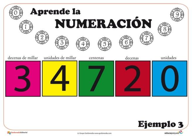 ejemplos numeración 3