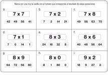 fichas de multiplicación 02