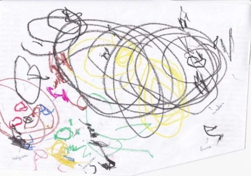 realismo fortuito, dibujo infantil