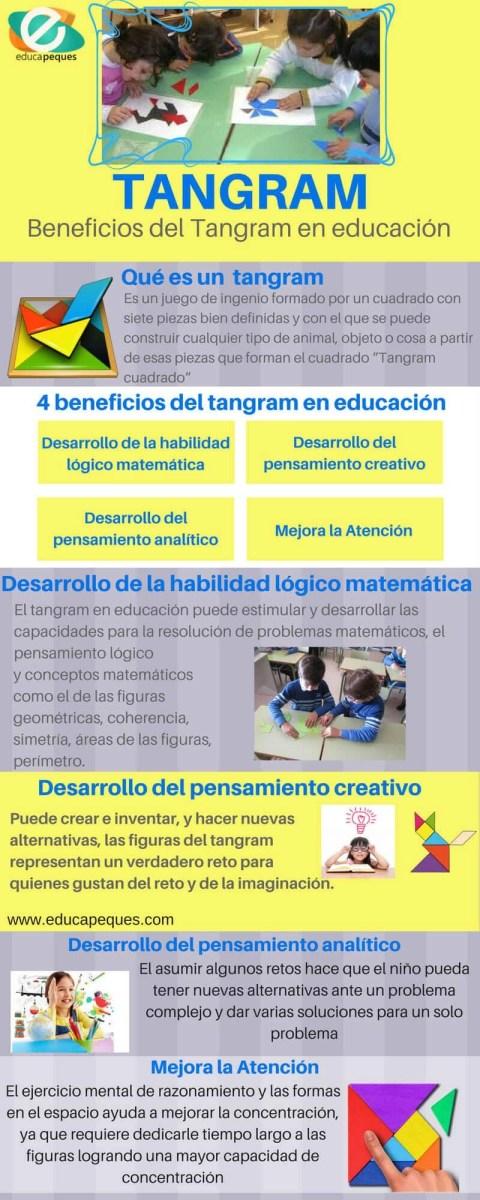 infografia tangram