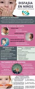 infografia, disfasia niños