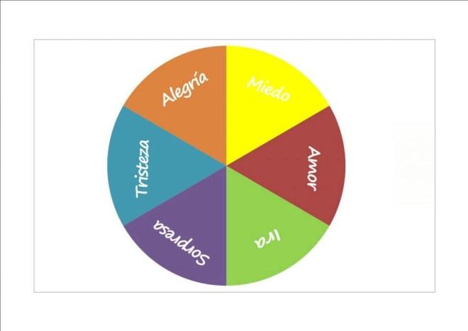 juegos de aprendizaje, juegos didácticos, juegos educativos, juegos para niños, inteligencia emocional, emociones infantiles