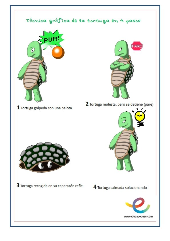 Autocontrol Emocional, déficit de atención, técnica de la tortuga, control de emociones, emociones niños