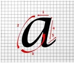 escritura inteligente