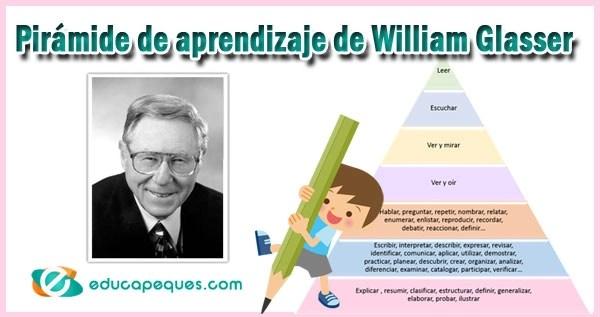 pirámide de aprendizaje, William Glasser, Pirámide de aprendizaje de William Glasser