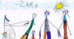 Las etapas del dibujo infantil. Escuela de padres