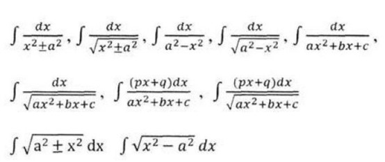 Evaluation of simple integrals of the type