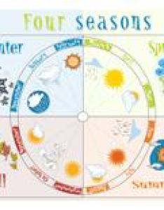 Four seasons also theme and activities educatall rh