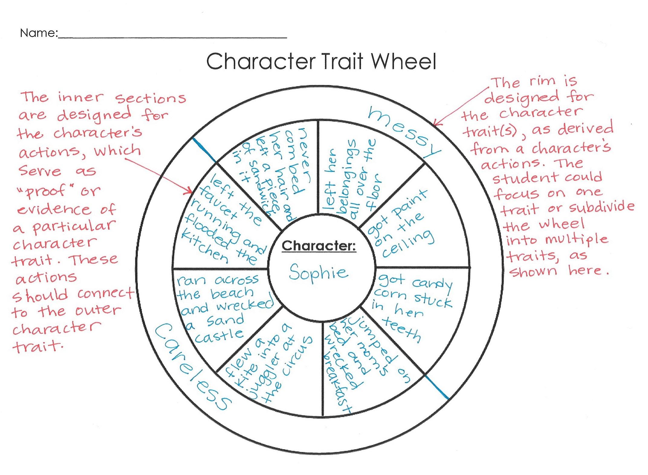 Character Traits Worksheet Head