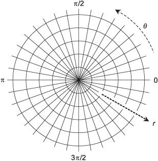 Printable coordinate plane puzzles 9jasports