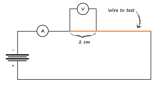 Resistivity: Is Copper the Best Metal Conductor